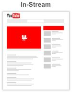 YouTube In-Stream hirdetés