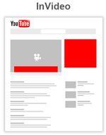 YouTube InVideo hirdetés elhelyezése